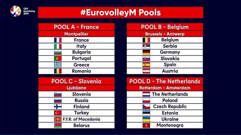 #Eurovolley2019 The draw has been completed: these are the pools!