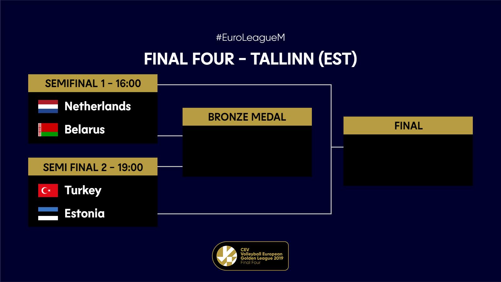 #GoldenEuropeanLeague: Belarus is the last participant on Final Four in Tallinn